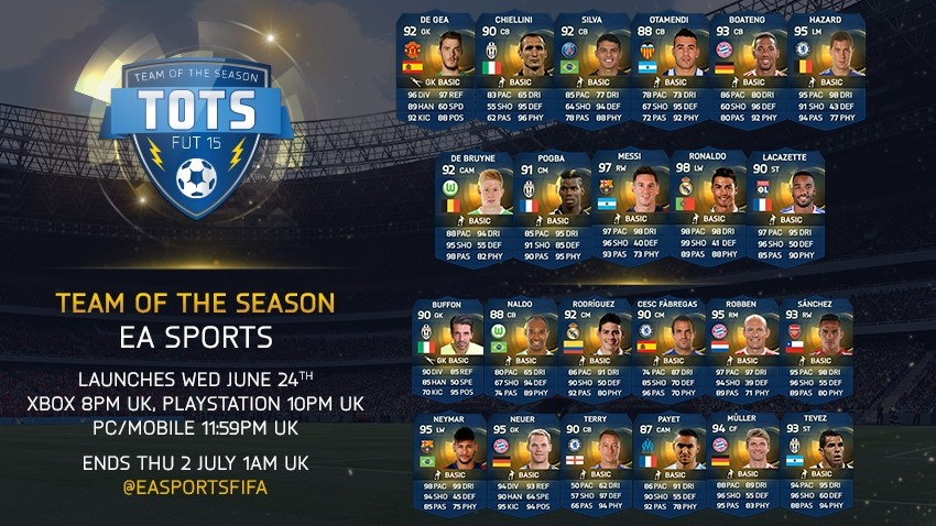 FIFA_15_TOTS_The_Best
