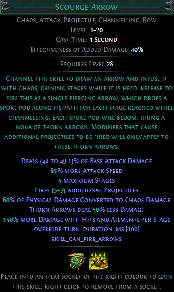 Scourge Arrow (Quality +20%) (Legion Standard PC): Q20 Dexterity
